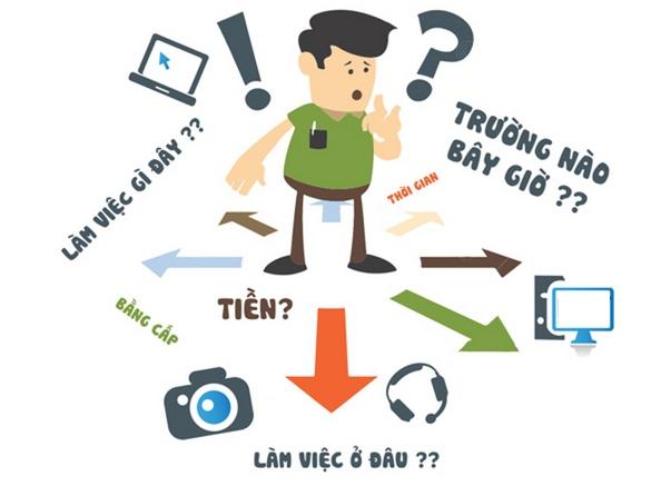 Học thiết kế đồ họa tại Hà Nội